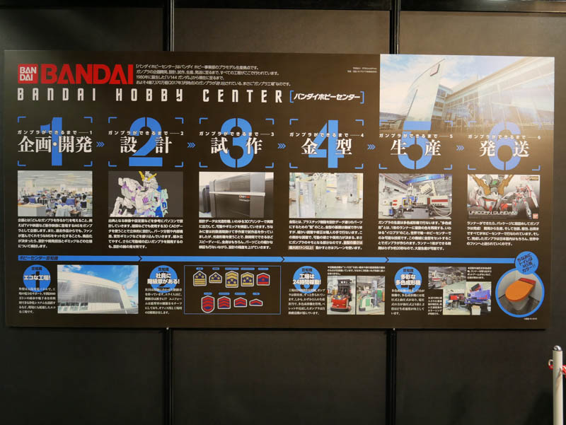 ガンダムベース東京ポップアップイベント-20