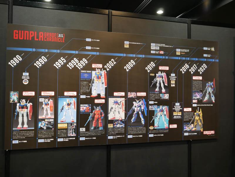 ガンダムベース東京ポップアップイベント-18